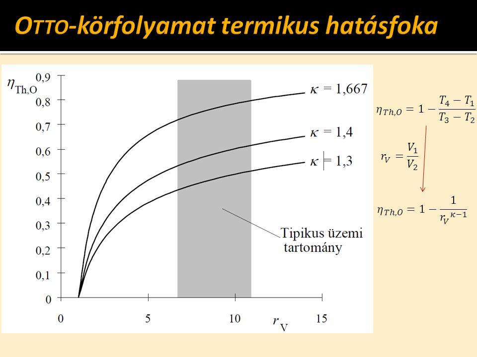 Otto-körfolyamat termikus hatásfoka