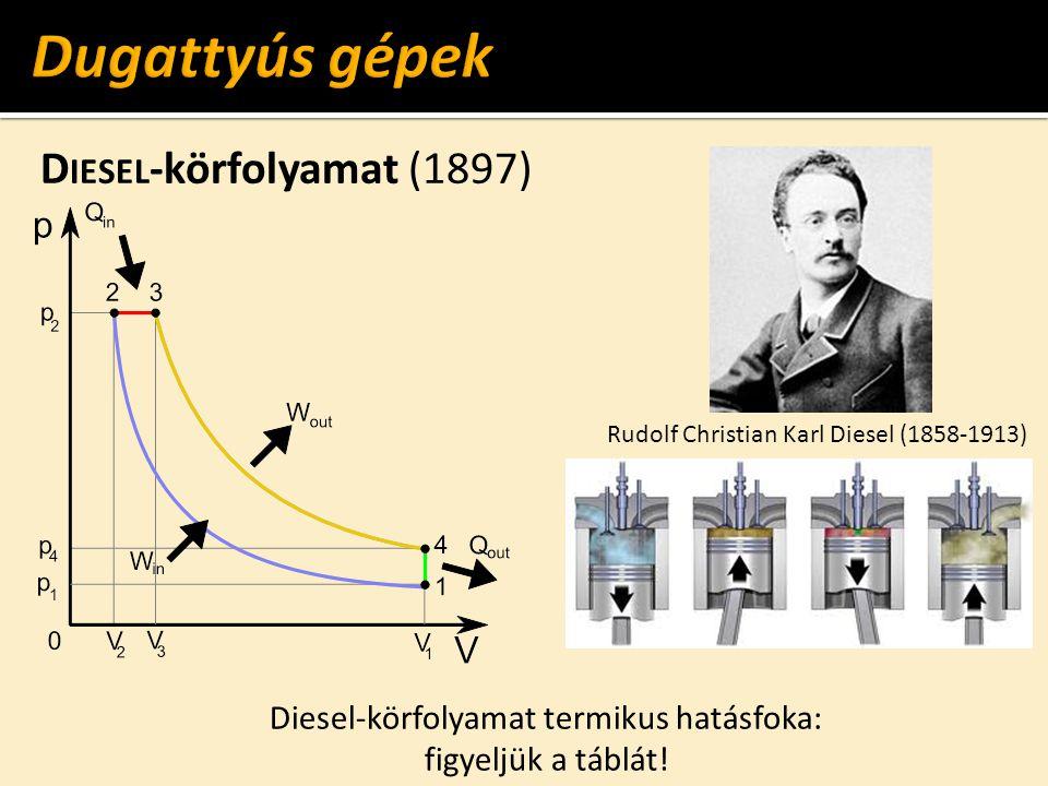 Diesel-körfolyamat termikus hatásfoka: