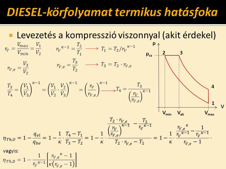 DIESEL-körfolyamat termikus hatásfoka