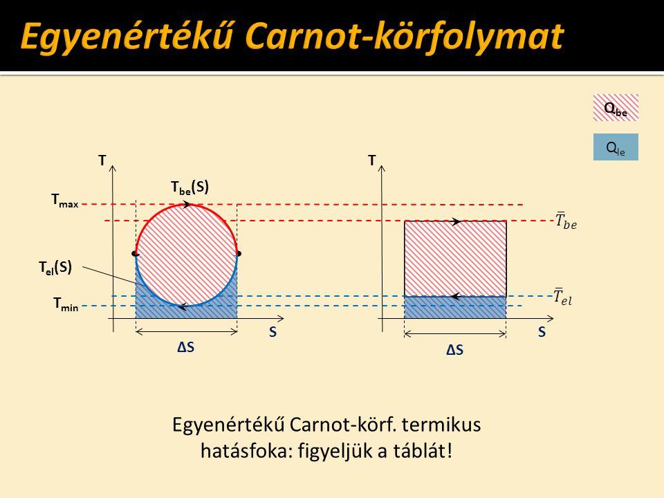 Egyenértékű Carnot-körfolymat