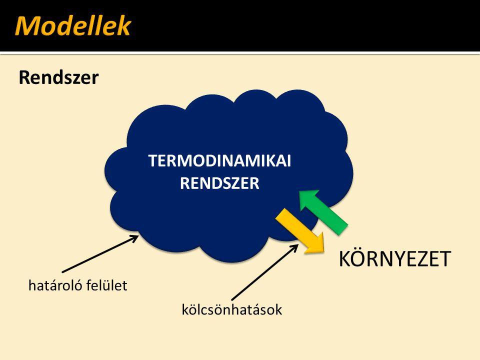 Modellek KÖRNYEZET Rendszer TERMODINAMIKAI RENDSZER határoló felület
