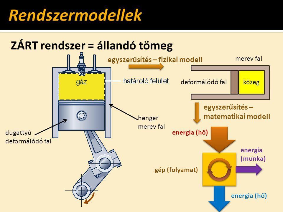 Rendszermodellek ZÁRT rendszer = állandó tömeg
