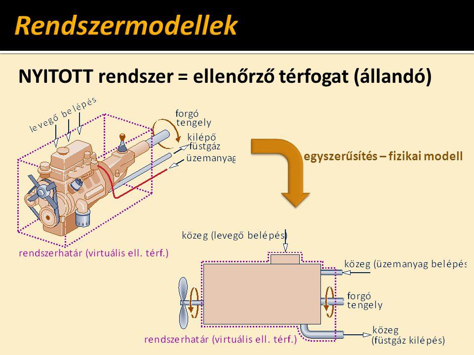 Rendszermodellek NYITOTT rendszer = ellenőrző térfogat (állandó)