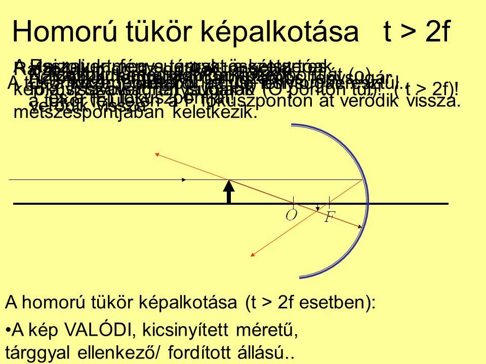 Homorú tükör képalkotása t > 2f