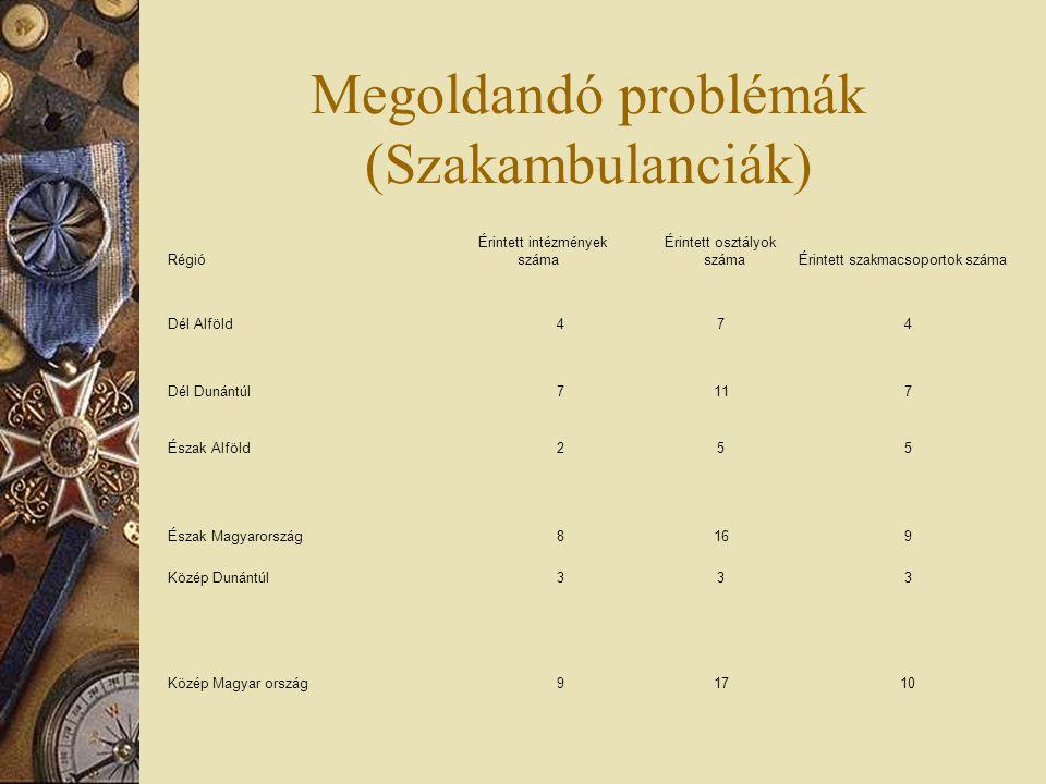 Megoldandó problémák (Szakambulanciák)
