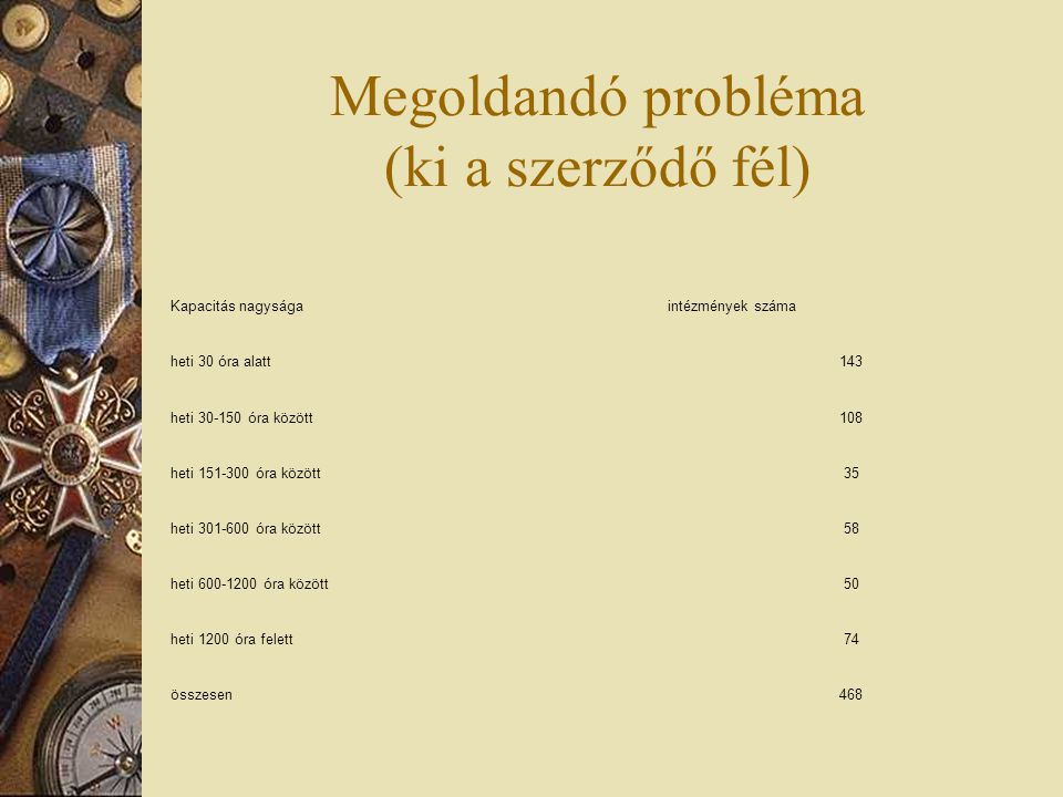 Megoldandó probléma (ki a szerződő fél)