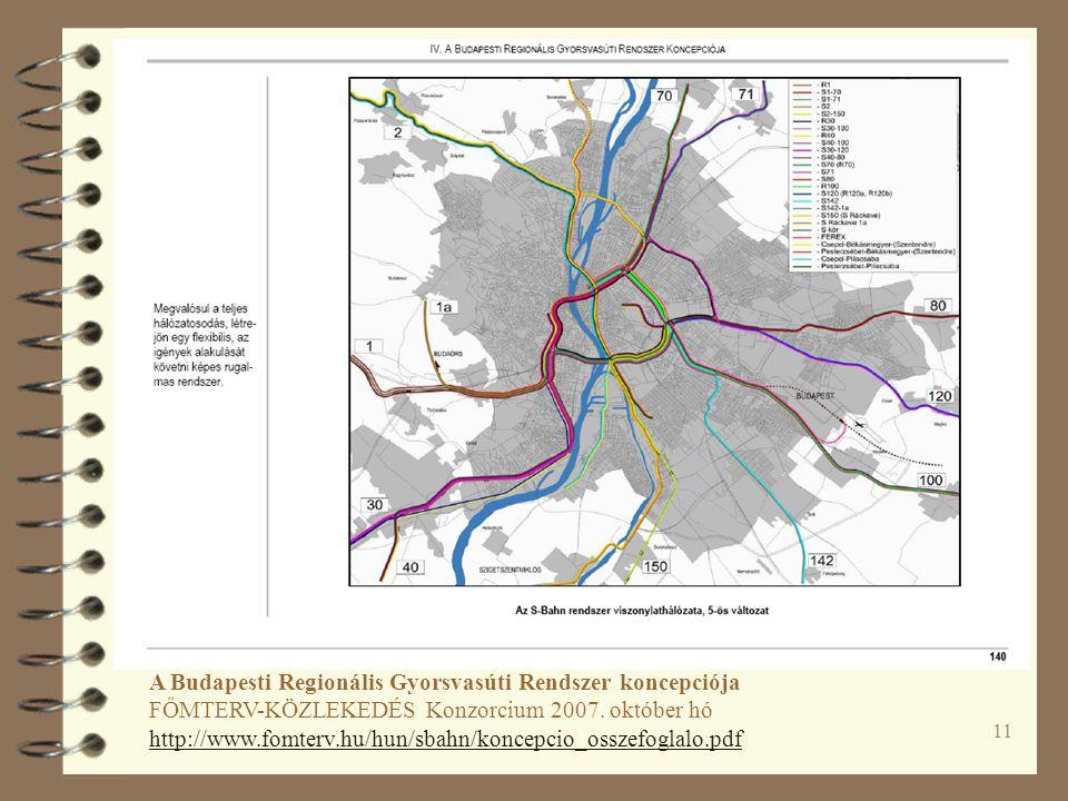 A Budapesti Regionális Gyorsvasúti Rendszer koncepciója FŐMTERV-KÖZLEKEDÉS Konzorcium 2007. október hó http://www.fomterv.hu/hun/sbahn/koncepcio_osszefoglalo.pdf