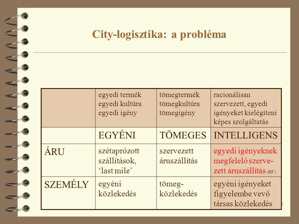 City-logisztika: a probléma