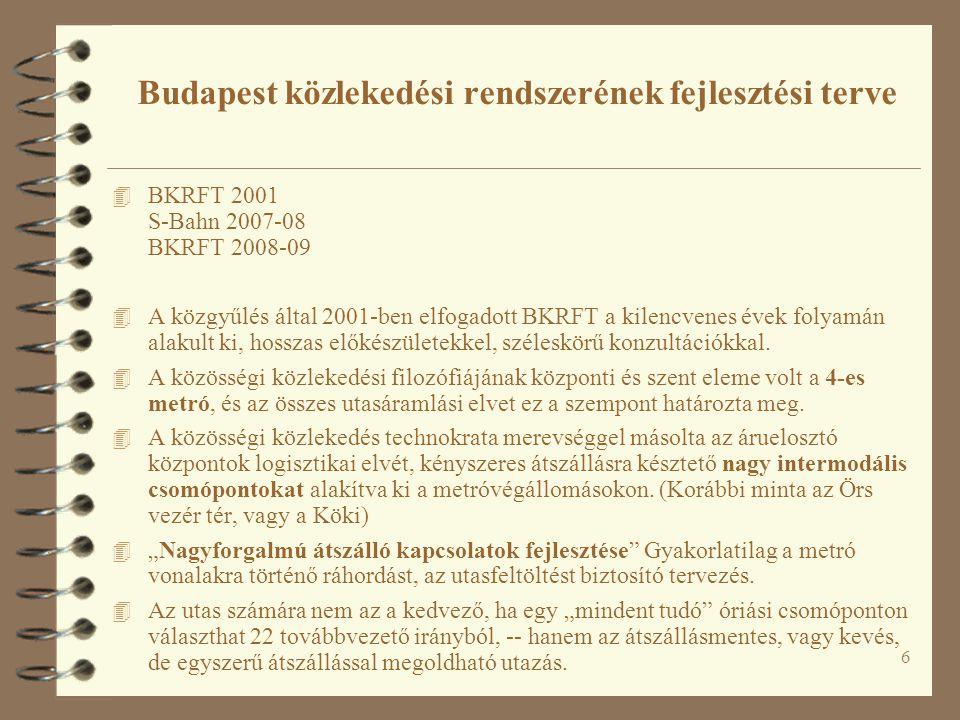 Budapest közlekedési rendszerének fejlesztési terve