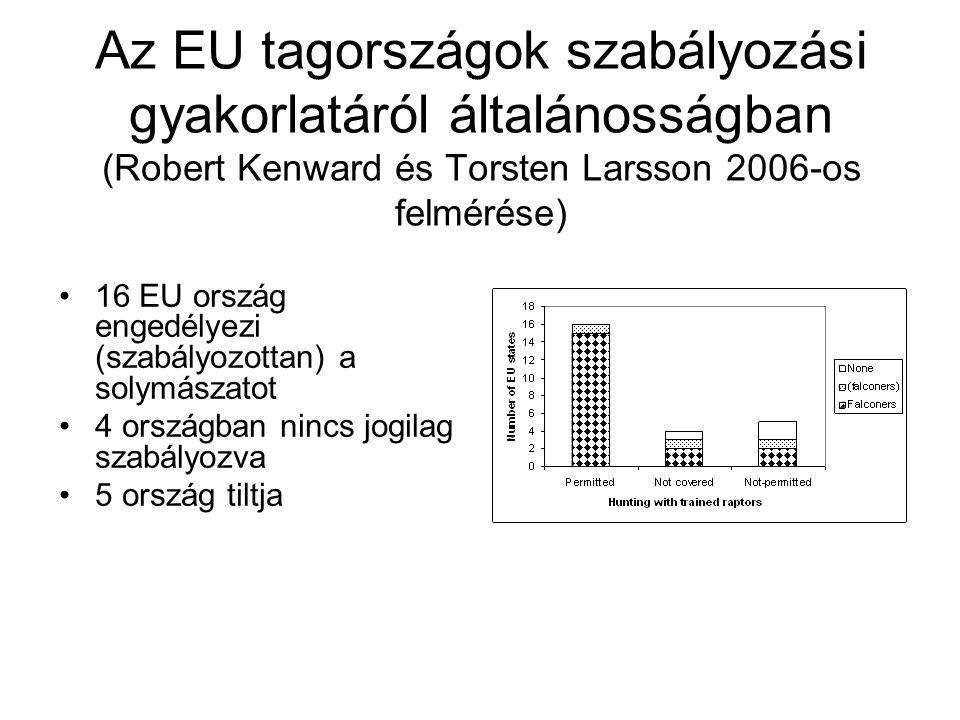 Az EU tagországok szabályozási gyakorlatáról általánosságban (Robert Kenward és Torsten Larsson 2006-os felmérése)