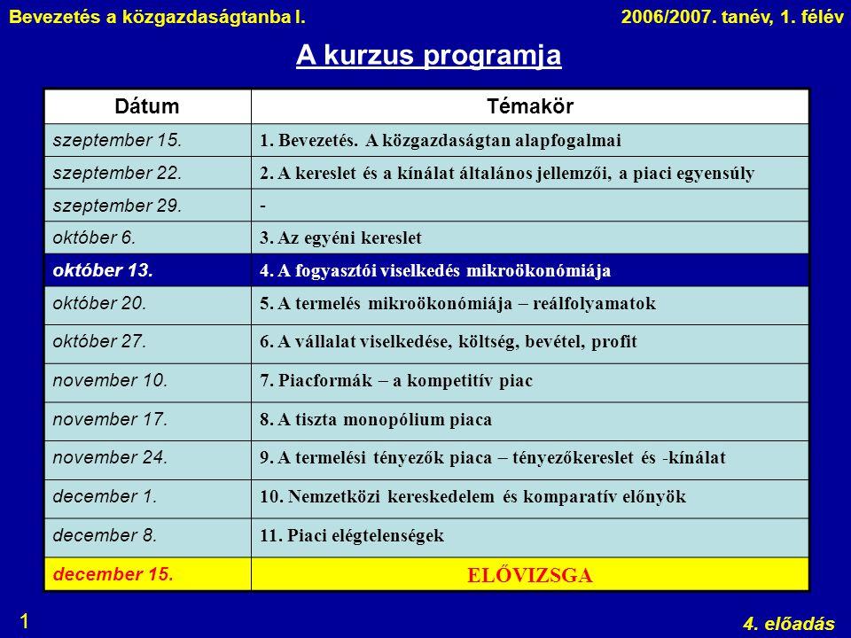 A kurzus programja Dátum Témakör ELŐVIZSGA szeptember 15.
