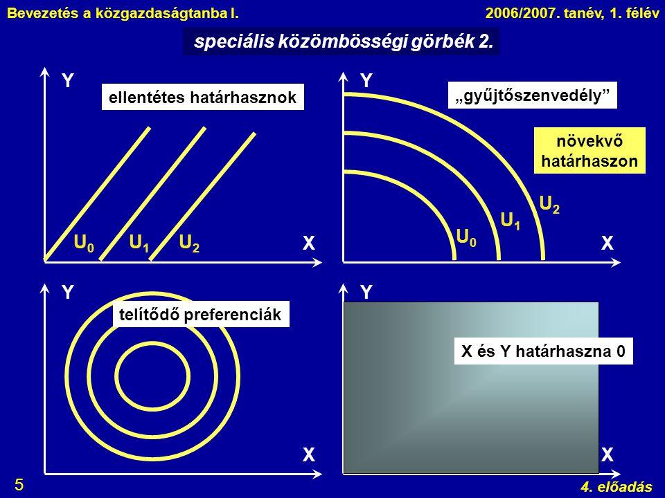 speciális közömbösségi görbék 2.