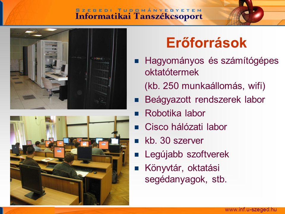 Erőforrások Hagyományos és számítógépes oktatótermek