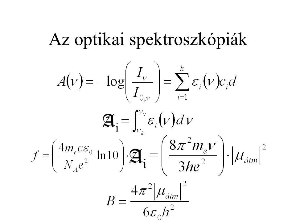 Az optikai spektroszkópiák