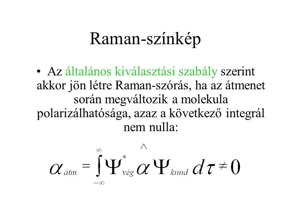 Raman-színkép