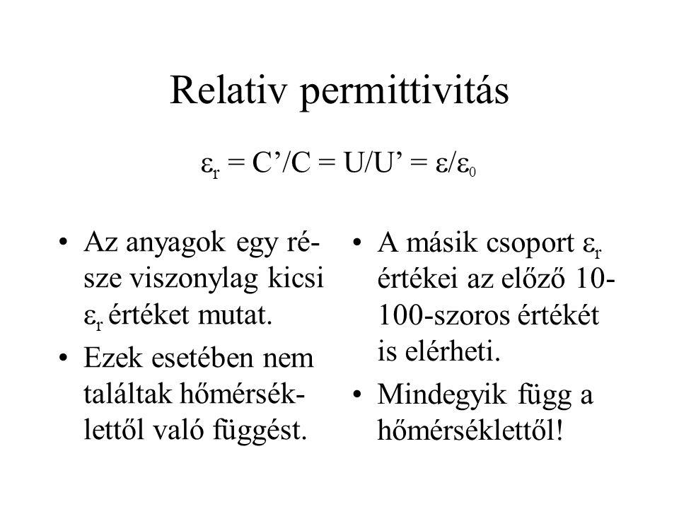 Relativ permittivitás