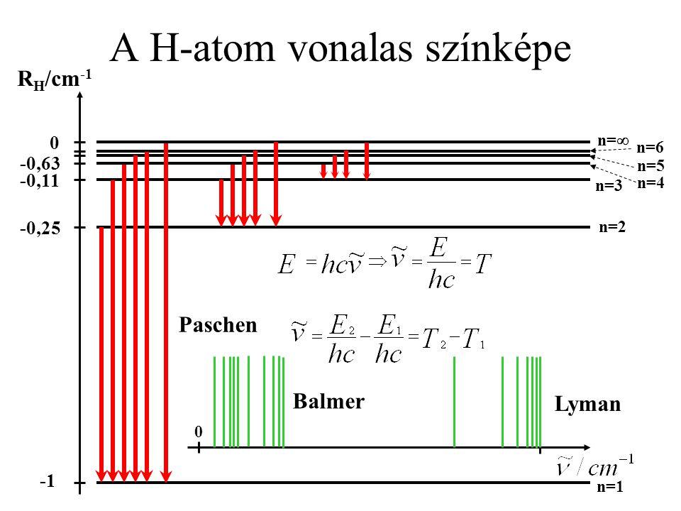 A H-atom vonalas színképe