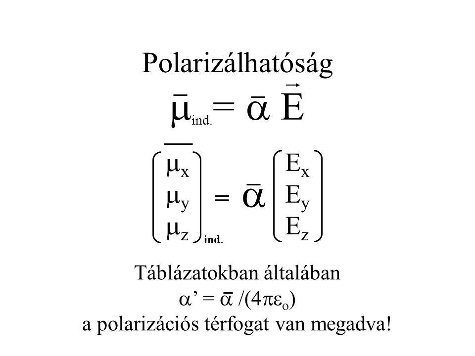 mind.= a E a Polarizálhatóság mx Ex my Ey mz Ez =
