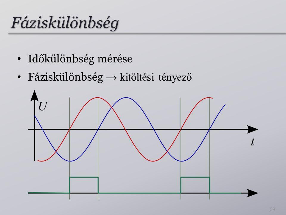 Fáziskülönbség Időkülönbség mérése Fáziskülönbség → kitöltési tényező