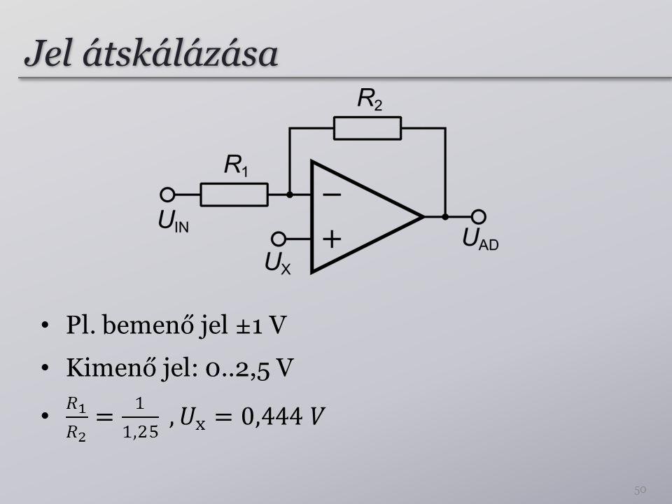 Jel átskálázása Pl. bemenő jel ±1 V Kimenő jel: 0..2,5 V
