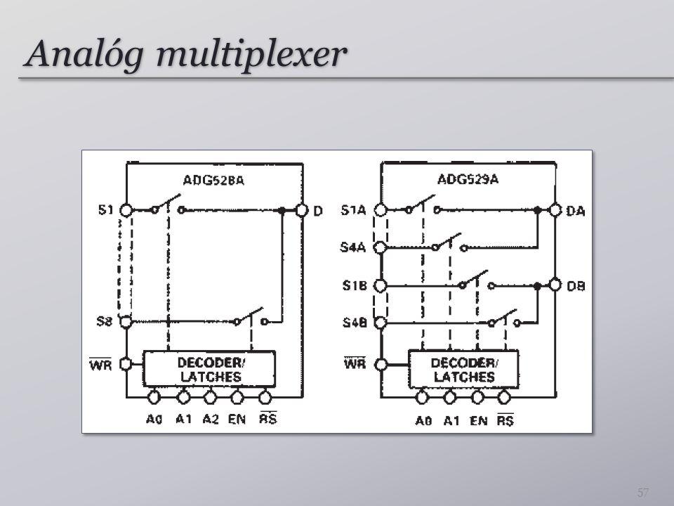 Analóg multiplexer