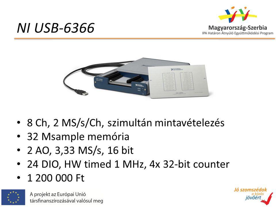 NI USB-6366 8 Ch, 2 MS/s/Ch, szimultán mintavételezés