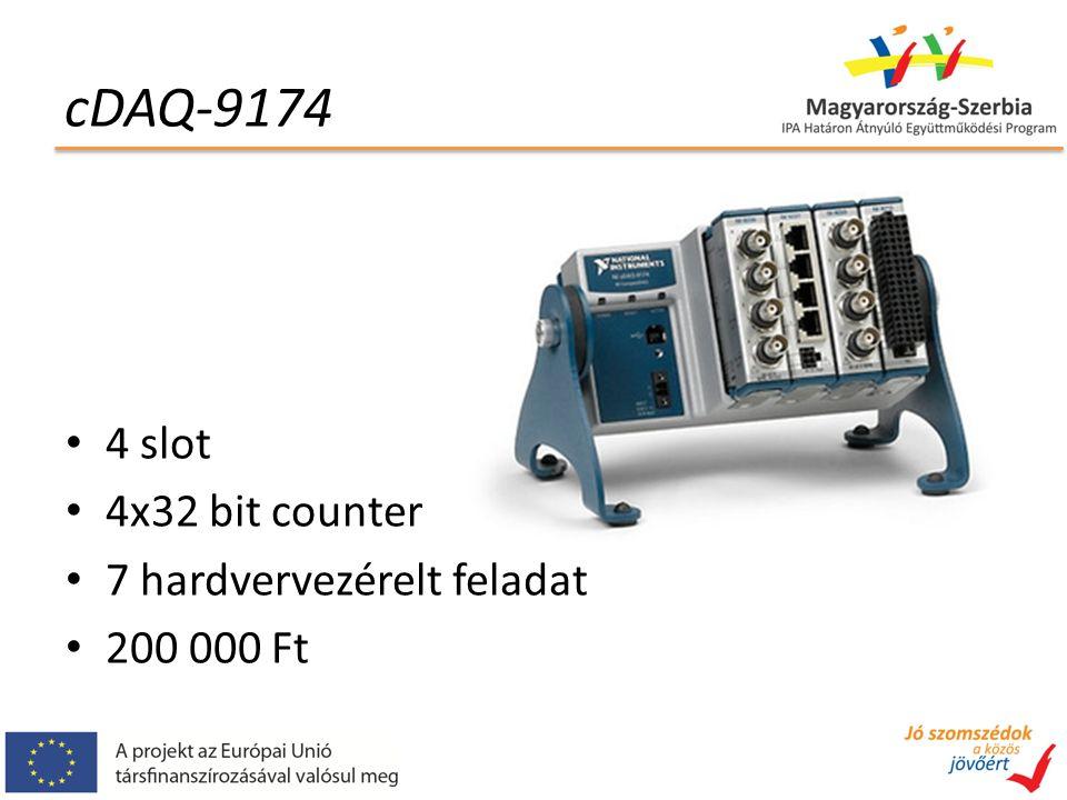 cDAQ-9174 4 slot 4x32 bit counter 7 hardvervezérelt feladat 200 000 Ft