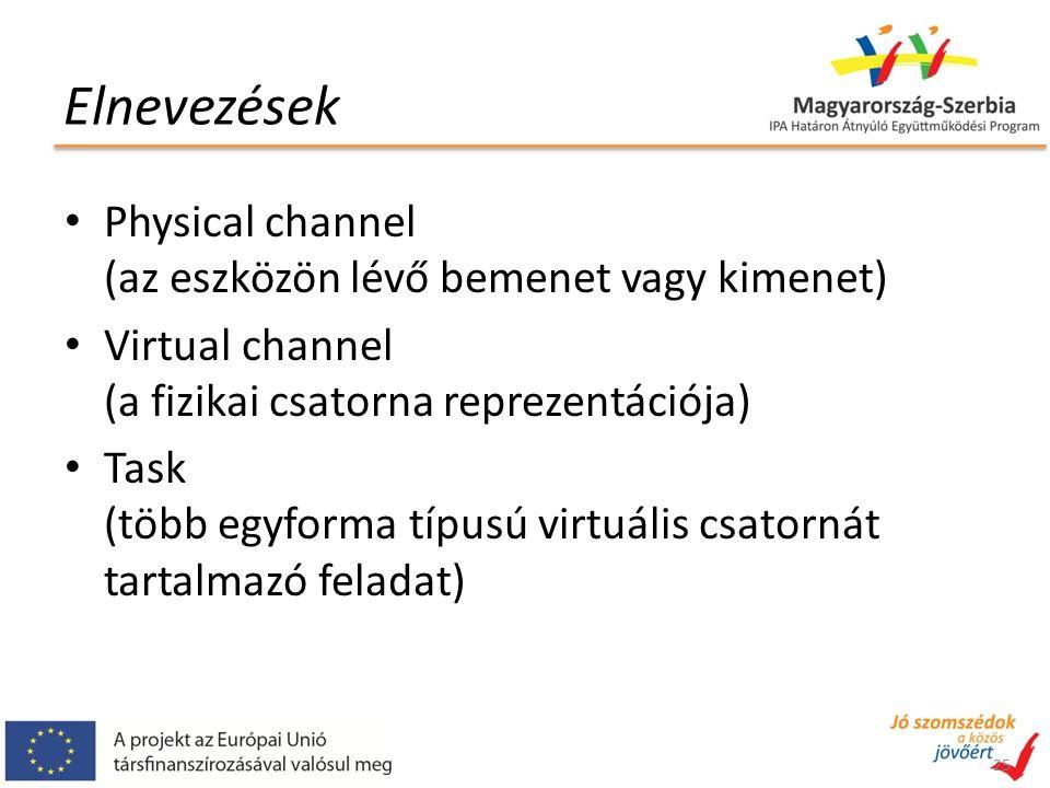 Elnevezések Physical channel (az eszközön lévő bemenet vagy kimenet)