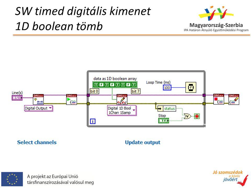 SW timed digitális kimenet 1D boolean tömb