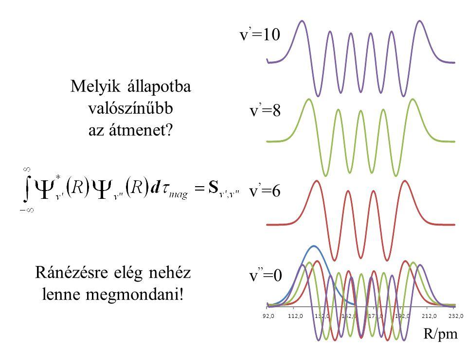 Melyik állapotba valószínűbb az átmenet v'=8