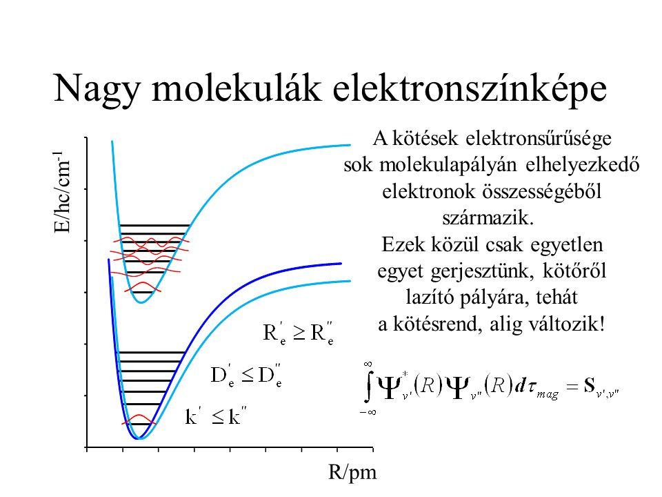 Nagy molekulák elektronszínképe