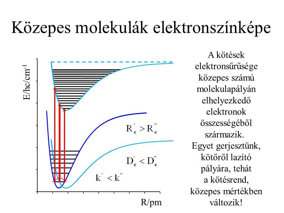 Közepes molekulák elektronszínképe