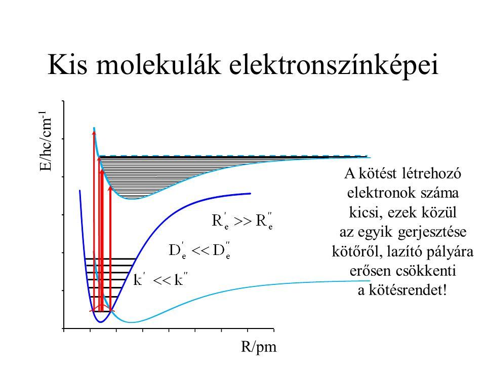 Kis molekulák elektronszínképei