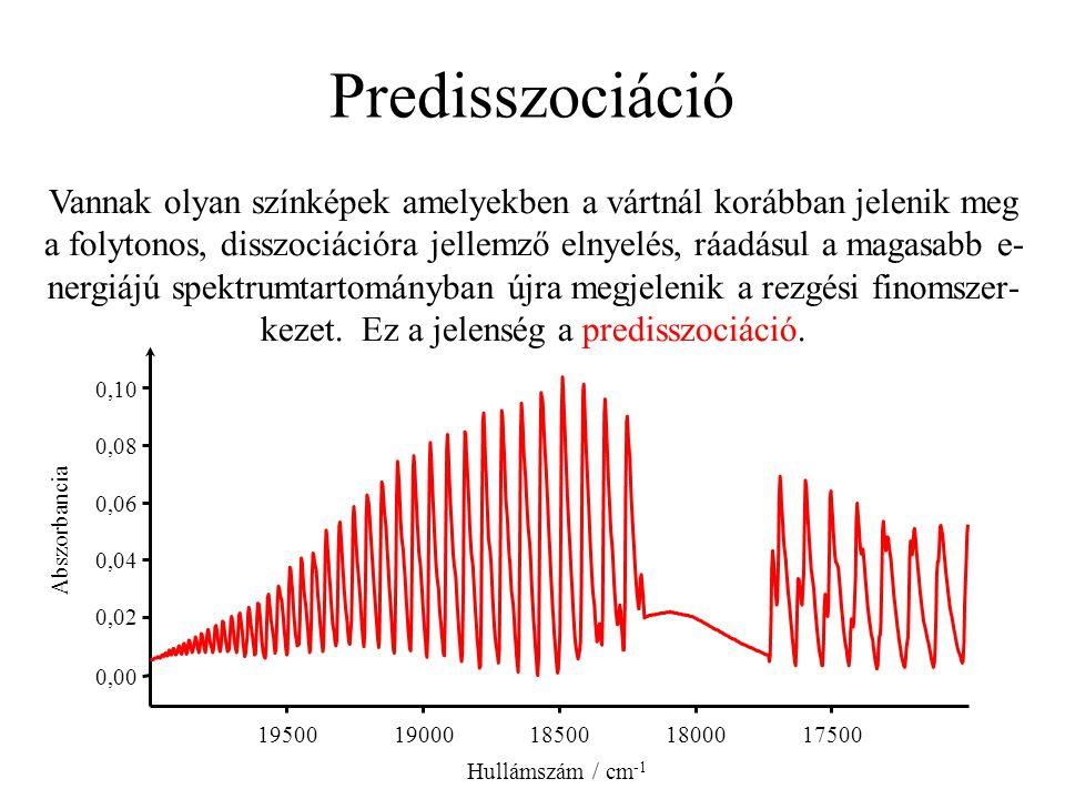 Predisszociáció