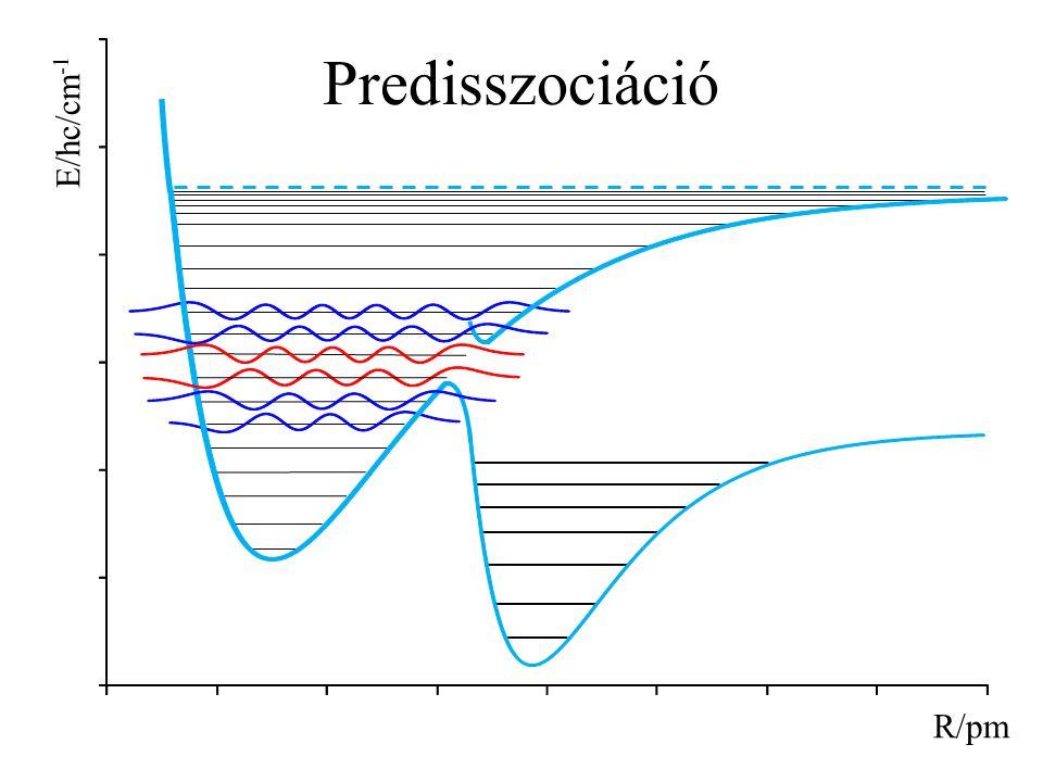 Predisszociáció E/hc/cm-1 R/pm