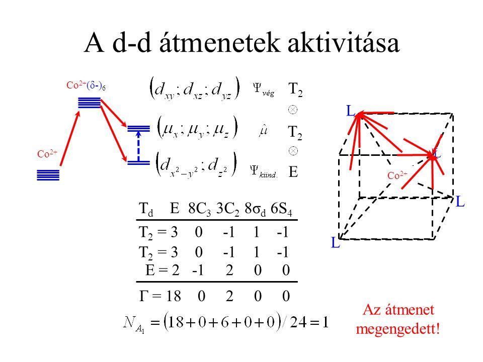 A d-d átmenetek aktivitása