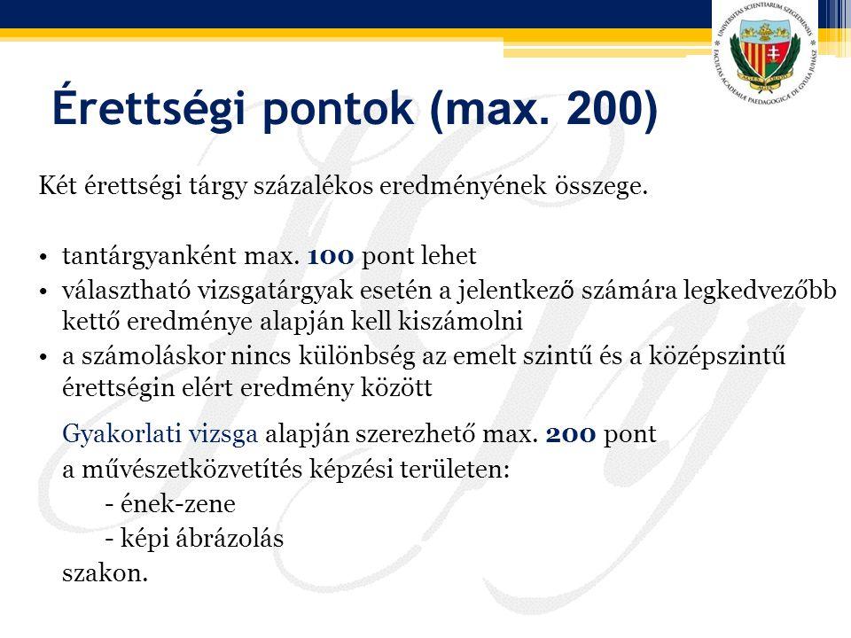 Érettségi pontok (max. 200)