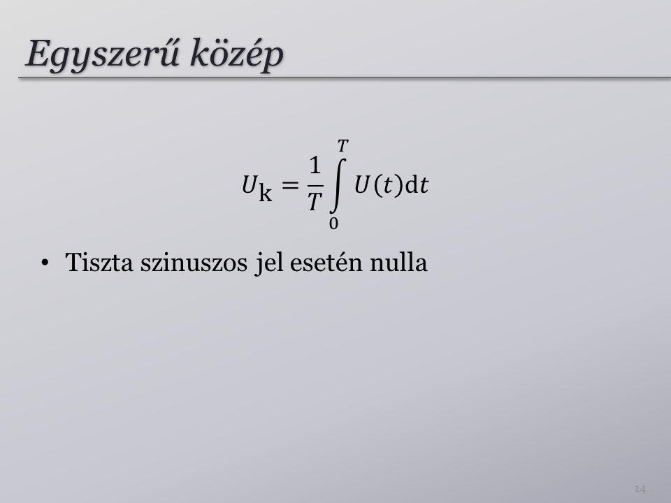 Egyszerű közép 𝑈 k = 1 𝑇 0 𝑇 𝑈 𝑡 d𝑡 Tiszta szinuszos jel esetén nulla