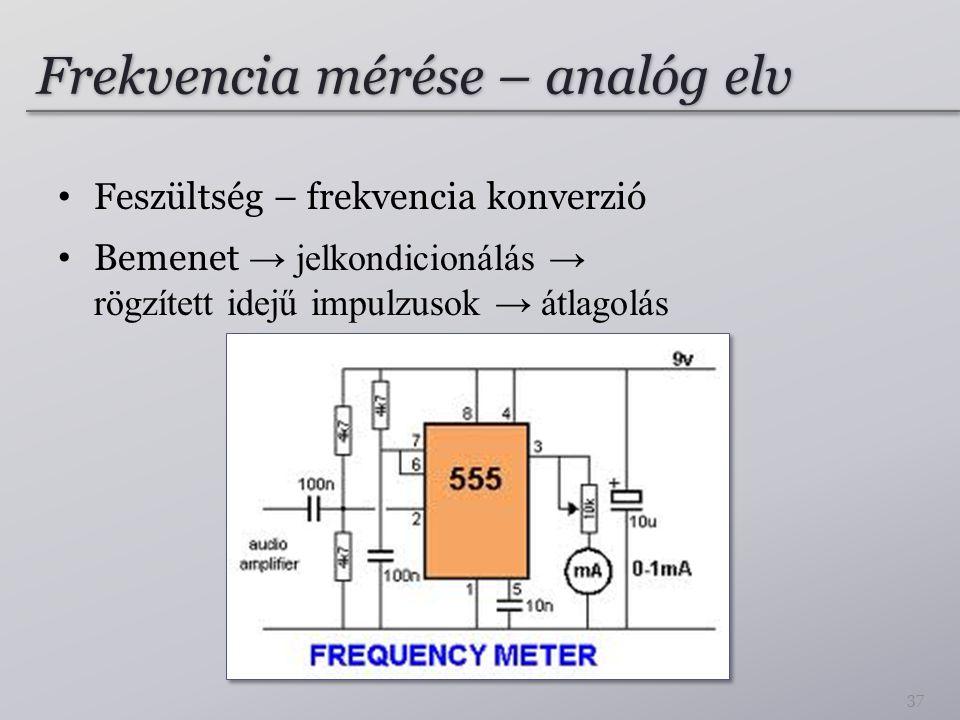Frekvencia mérése – analóg elv
