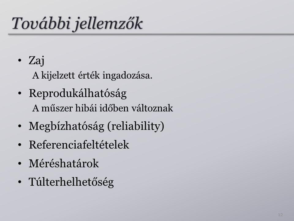 További jellemzők Zaj Reprodukálhatóság Megbízhatóság (reliability)