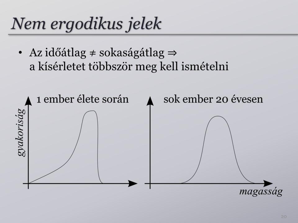 Nem ergodikus jelek Az időátlag ≠ sokaságátlag ⇒ a kísérletet többször meg kell ismételni