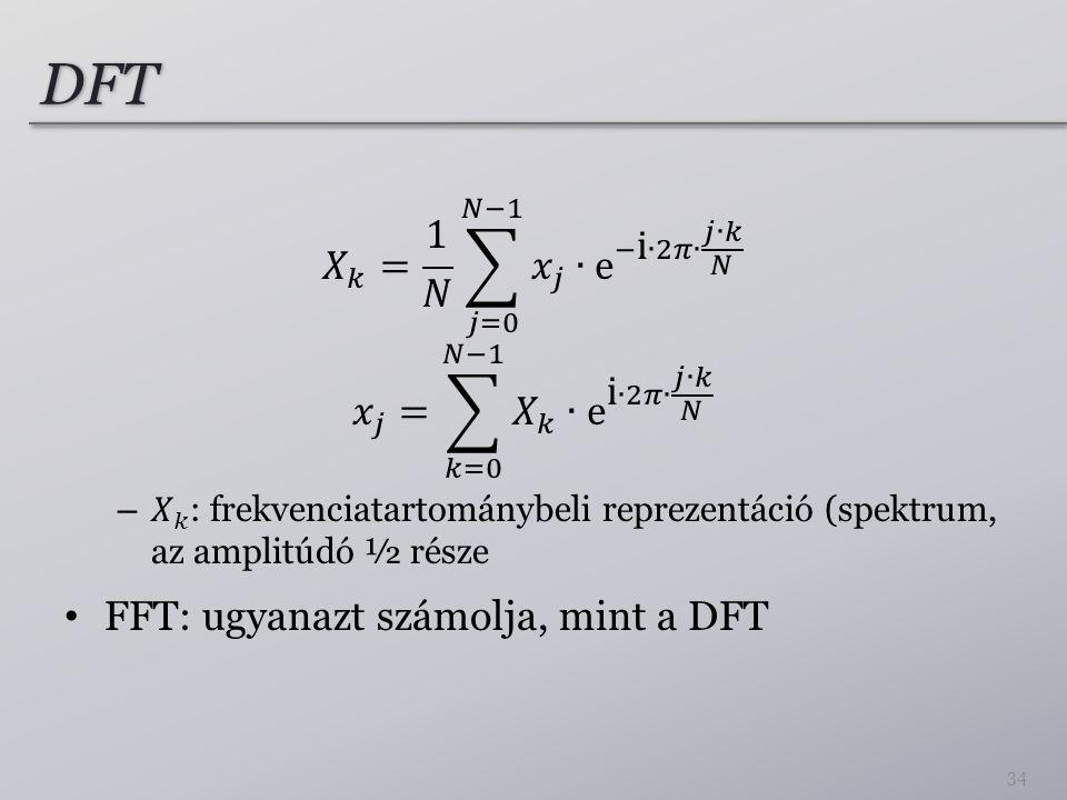DFT 𝑋 𝑘 = 1 𝑁 𝑗=0 𝑁−1 𝑥 𝑗 ∙ e −i∙2𝜋∙ 𝑗∙𝑘 𝑁