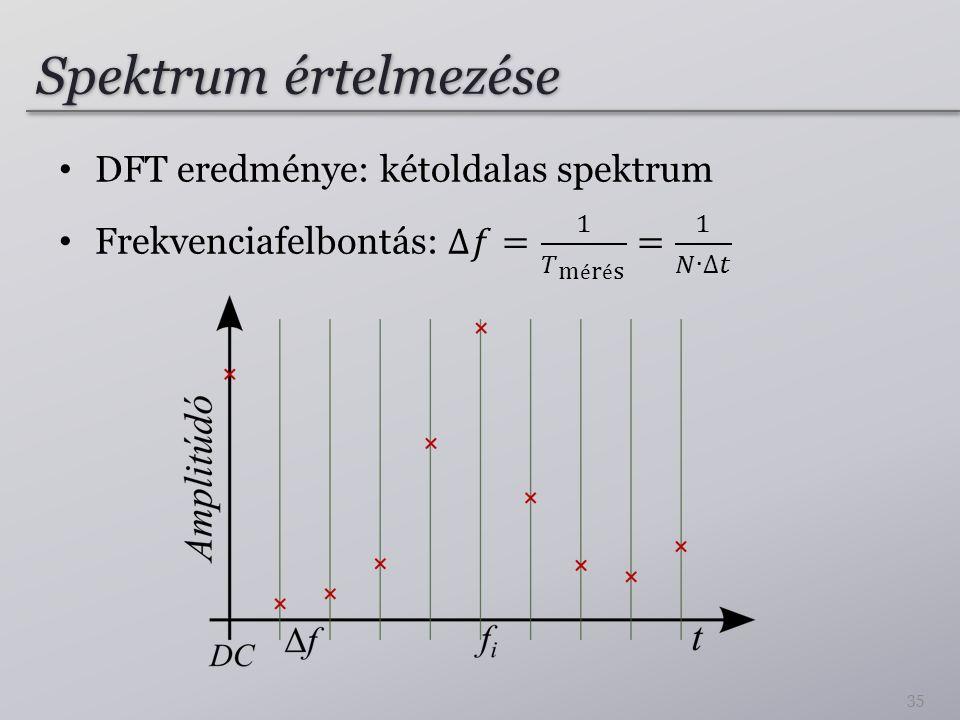 Spektrum értelmezése DFT eredménye: kétoldalas spektrum