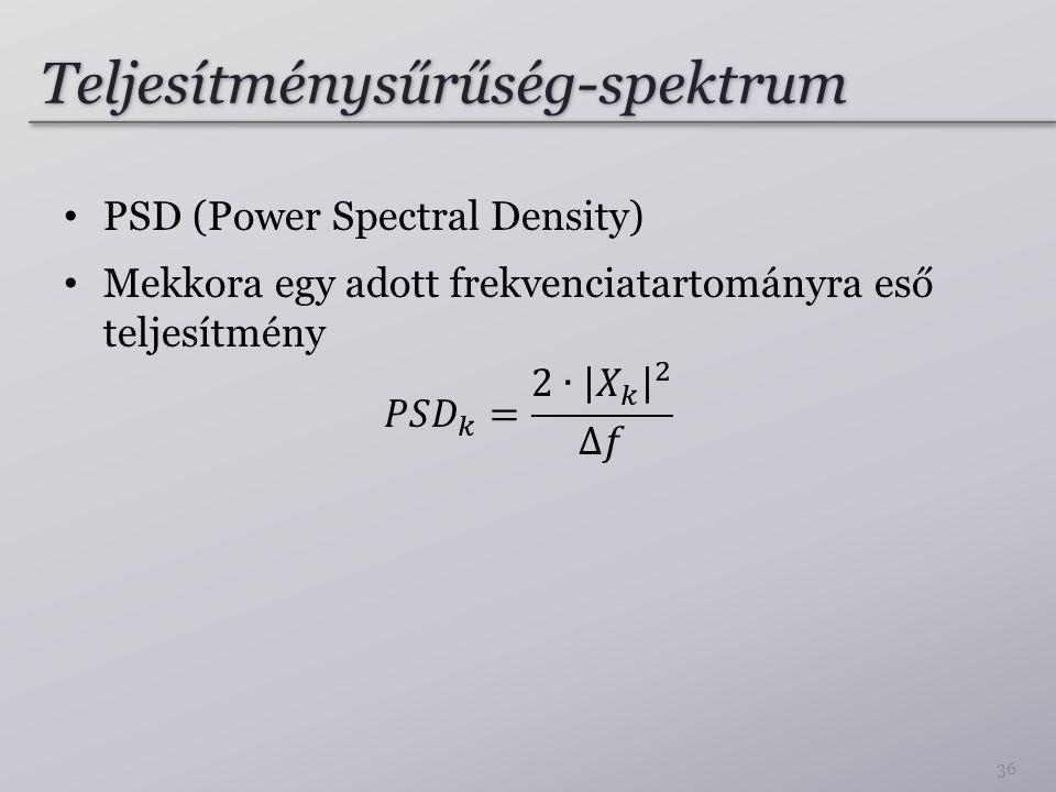 Teljesítménysűrűség-spektrum
