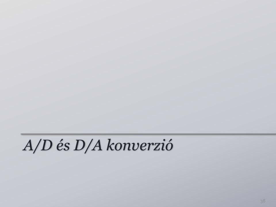 A/D és D/A konverzió