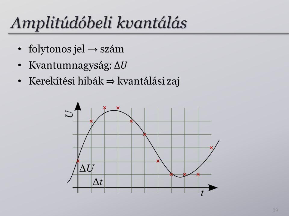 Amplitúdóbeli kvantálás
