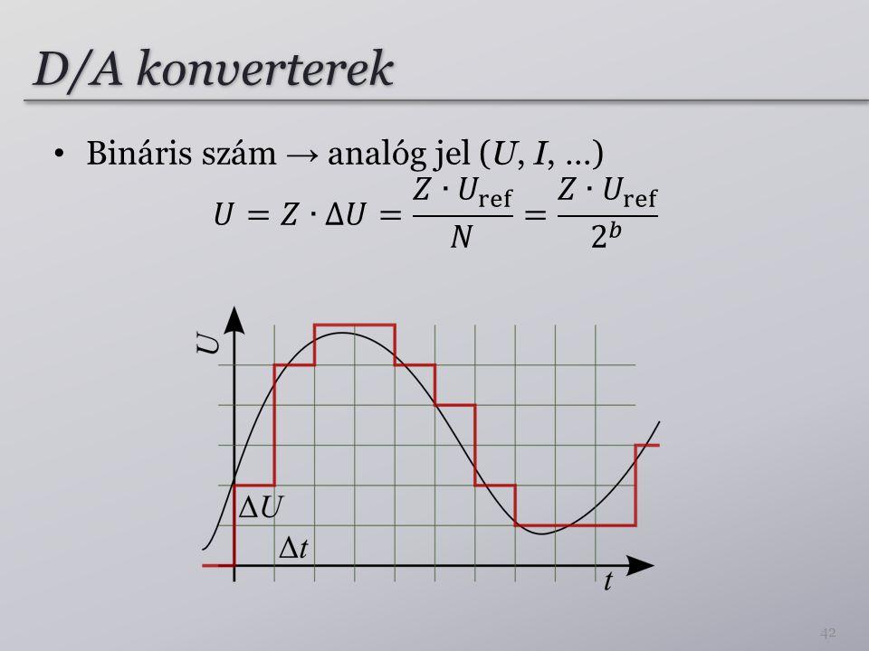 D/A konverterek Bináris szám → analóg jel (U, I, …)