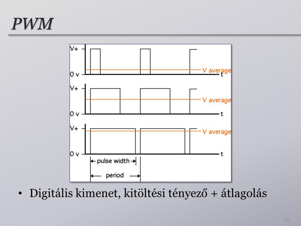PWM Digitális kimenet, kitöltési tényező + átlagolás