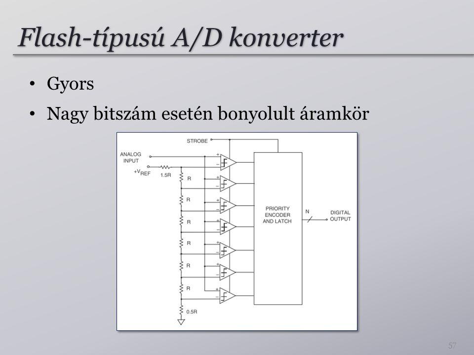 Flash-típusú A/D konverter