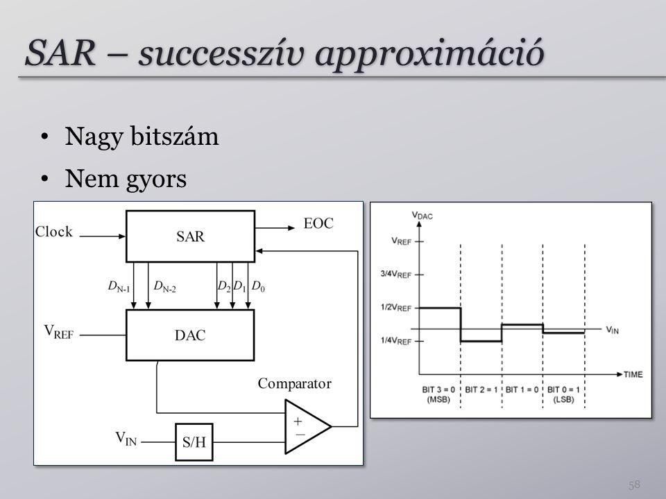SAR – successzív approximáció